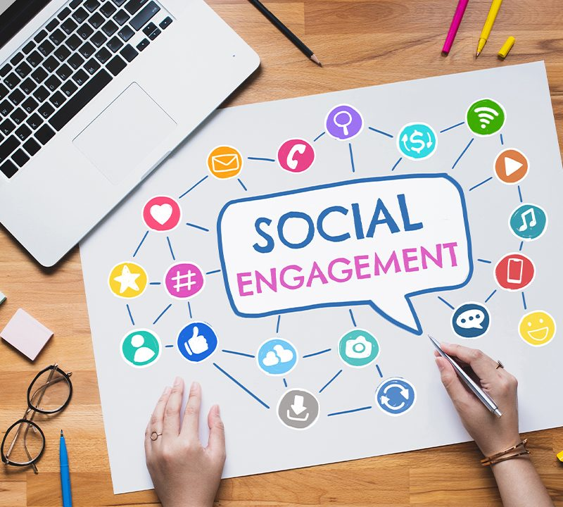 Social Media Management important for your business